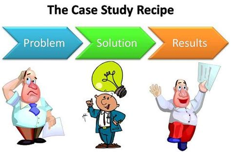Case study research question example
